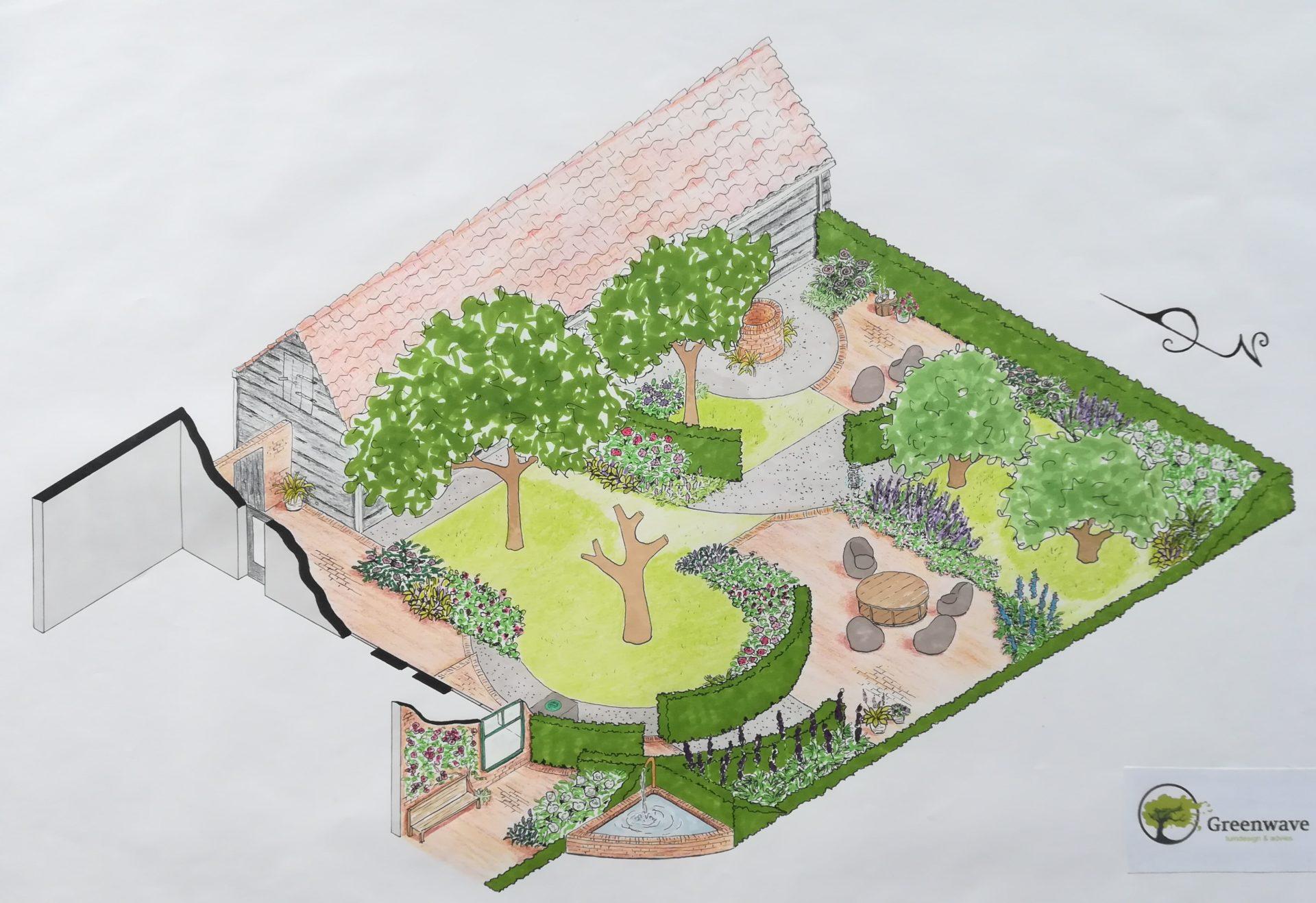 3D tekening moderne boerderijtuin
