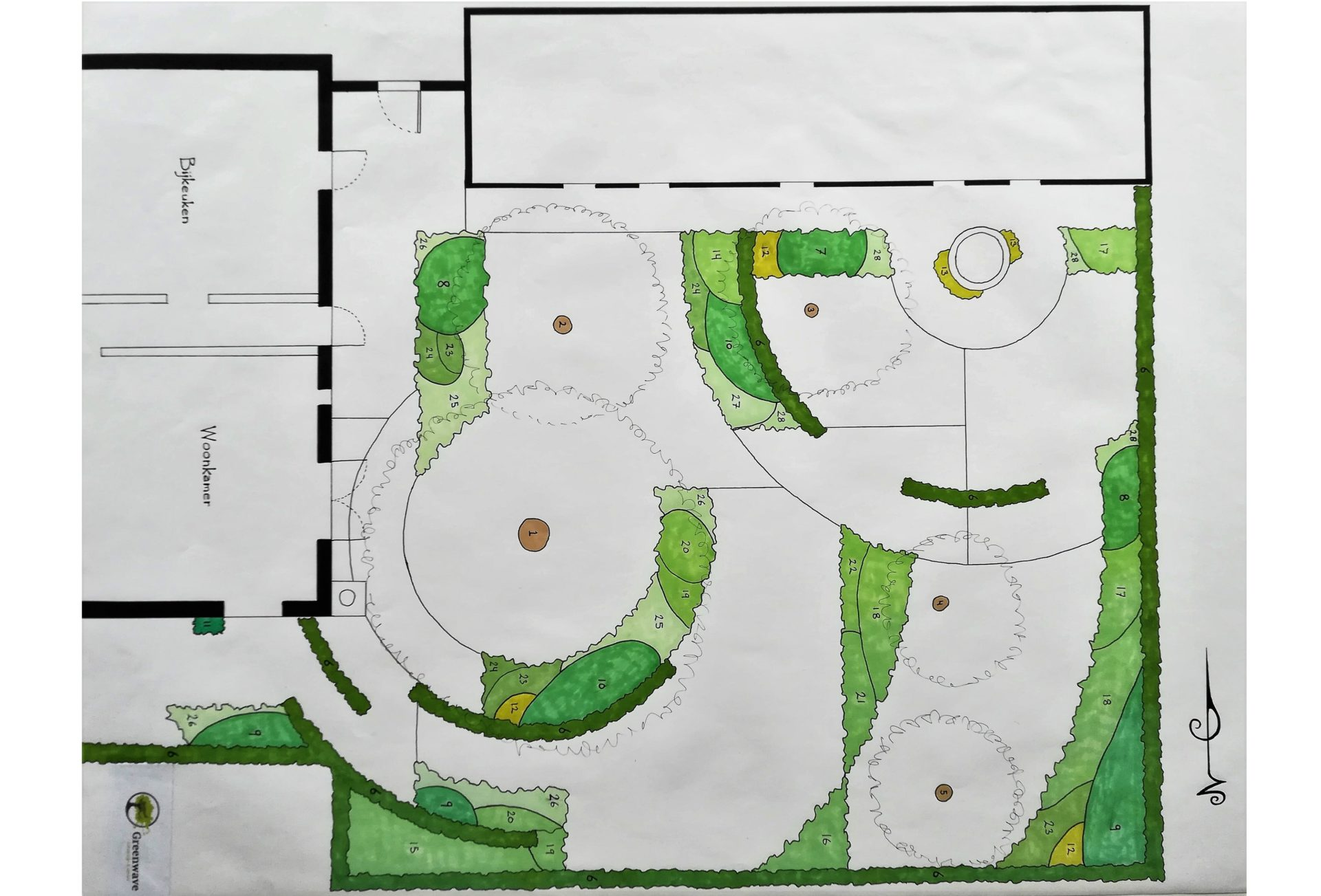beplantingsplan moderne boerderijtuin